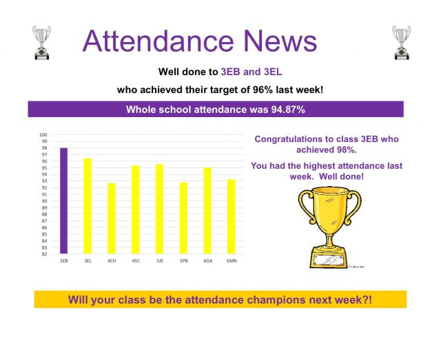 Attendance-News-wc-10.02.2020