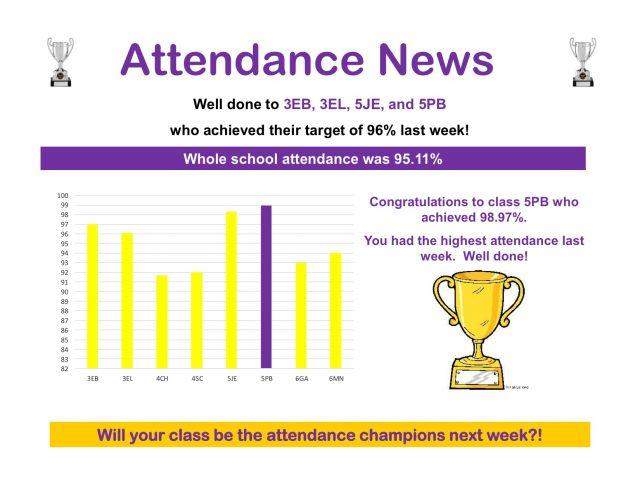 Attendance-News-wc-02.03.2020