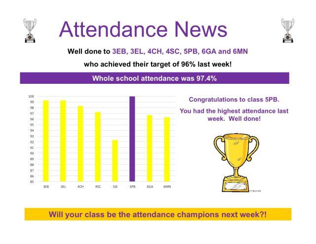 Attendance-News-wc-11.11.19