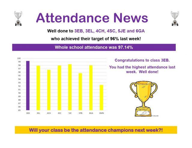 Attendance-News-wc-14.10.19_001