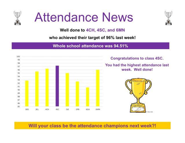 Attendance-News-wc-18.11.19