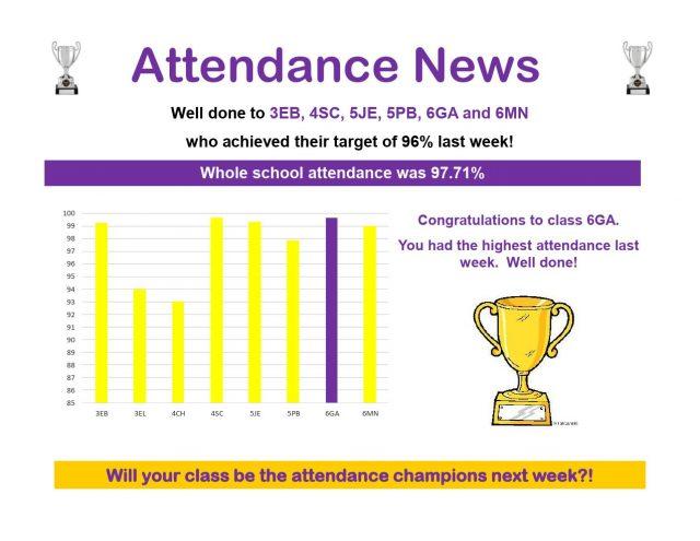 Attendance-News-wc-28.10.19_001-1