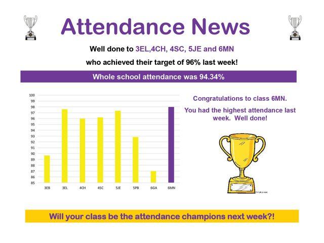 Attendance-News-wc-25.11.19