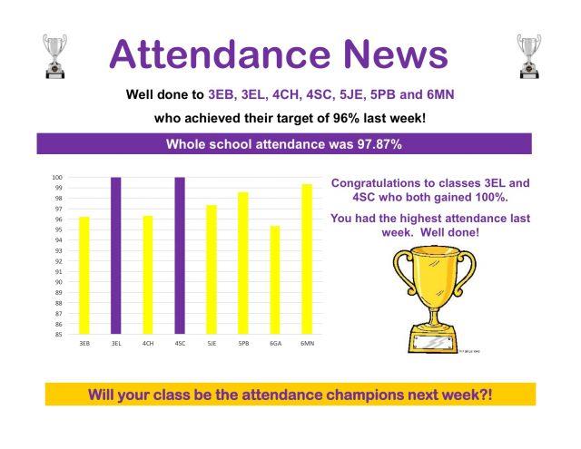 Attendance-News-wc-06.01.2020