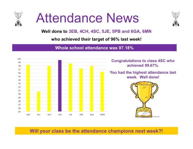 Attendance-News-wc-13.01.2020