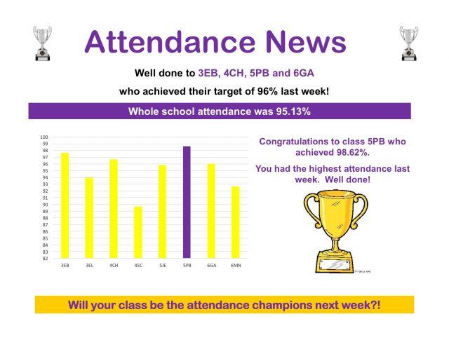 Attendance-News-wc-03.02.2020