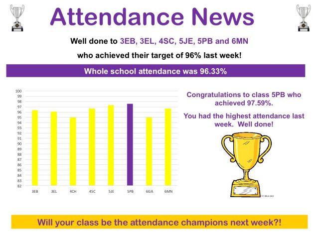 Attendance-News-wc-24.02.2020